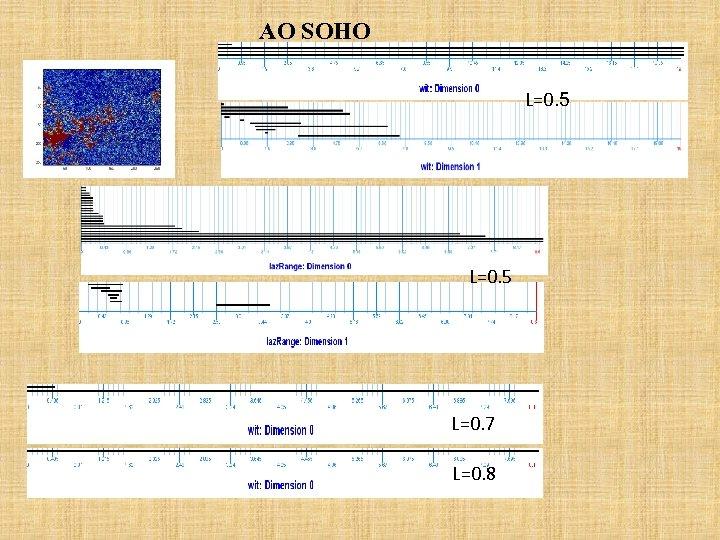 АО SOHO L=0. 5 L=0. 7 L=0. 8