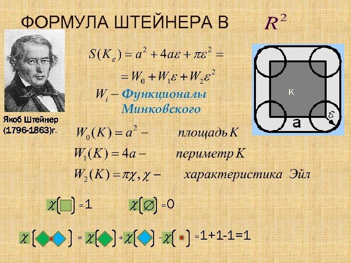 ФОРМУЛА ШТЕЙНЕРА В Функционалы Минковского Якоб Штейнер (1796 -1863)г. =1 = =0 + --