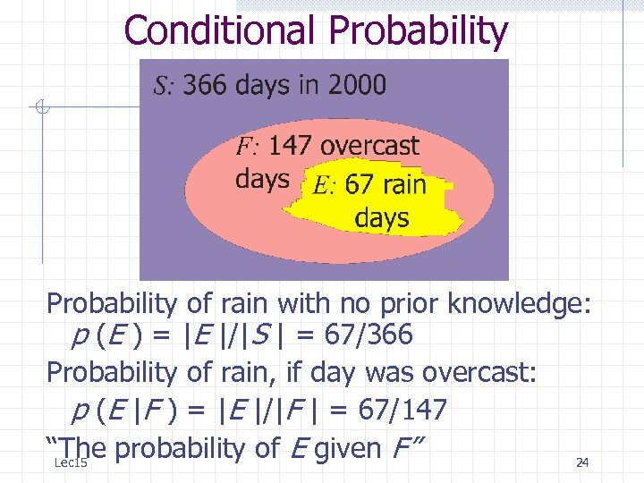 Conditional Probability of rain with no prior knowledge: p (E ) = |E |/|S