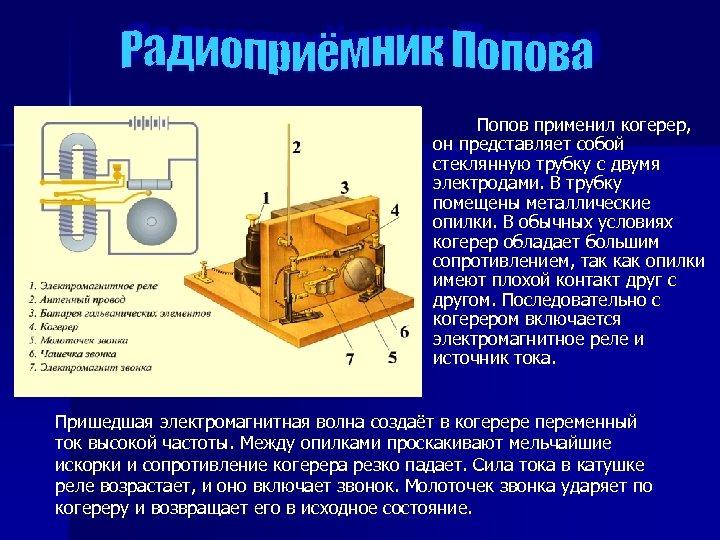 Попов применил когерер, он представляет собой стеклянную трубку с двумя электродами. В трубку