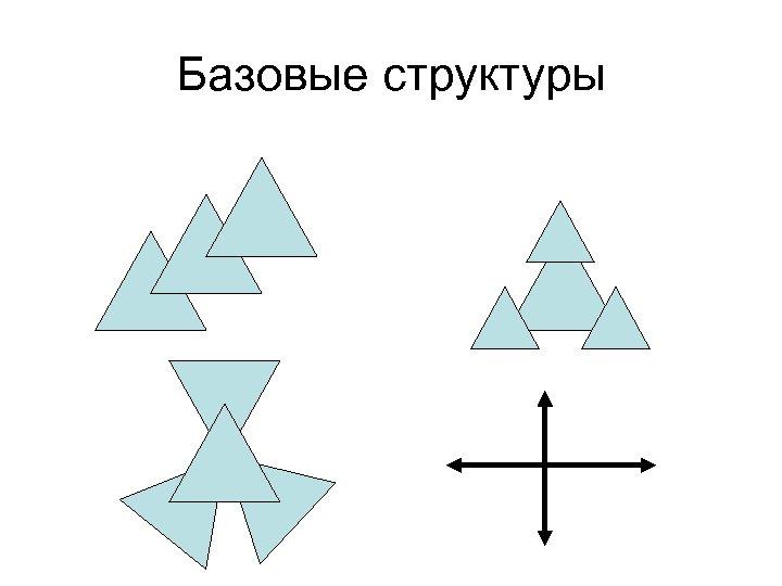 Базовые структуры