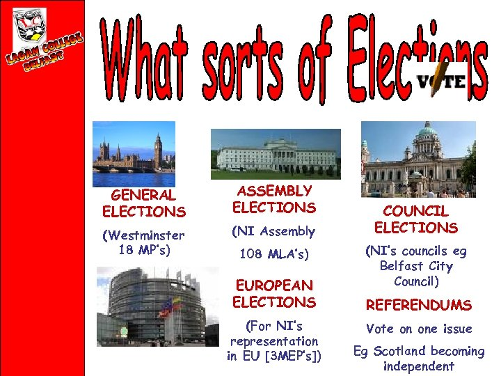 GENERAL ELECTIONS ASSEMBLY ELECTIONS (Westminster 18 MP's) (NI Assembly 108 MLA's) EUROPEAN ELECTIONS (For