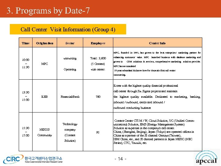 3. Programs by Date-7 Call Center Visit Information (Group 4) APCCAL Expo (전시회) Time