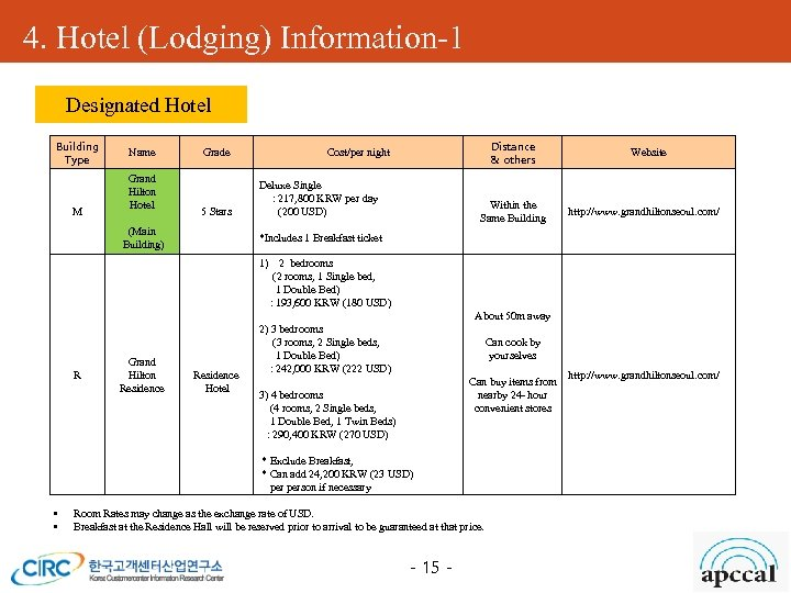 4. Hotel (Lodging) Information-1 Designated Hotel Building Type M Name Grand Hilton Hotel Grade
