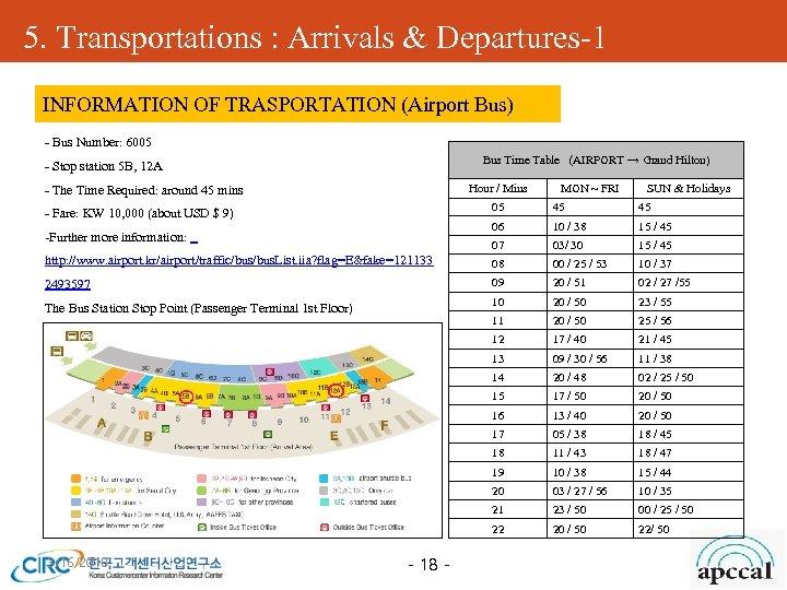 5. Transportations : Arrivals & Departures-1 INFORMATION OF TRASPORTATION (Airport Bus) - Bus Number: