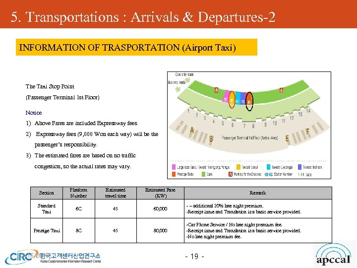 5. Transportations : Arrivals & Departures-2 INFORMATION OF TRASPORTATION (Airport Taxi) The Taxi Stop