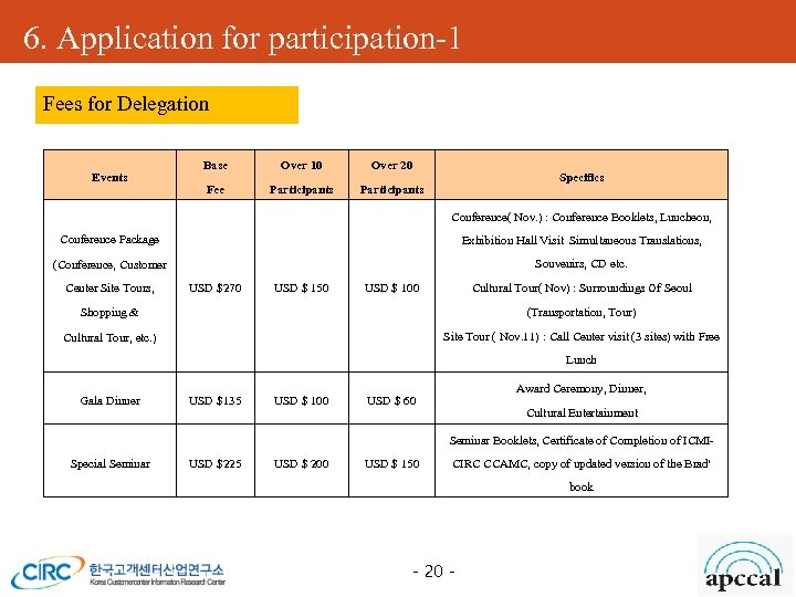 6. Application for participation-1 Fees for Delegation Events Base Over 10 Over 20 Fee