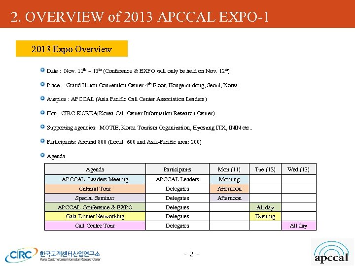 2. OVERVIEW of 2013 APCCAL EXPO-1 2013 Expo Overview Date : Nov. 11 th