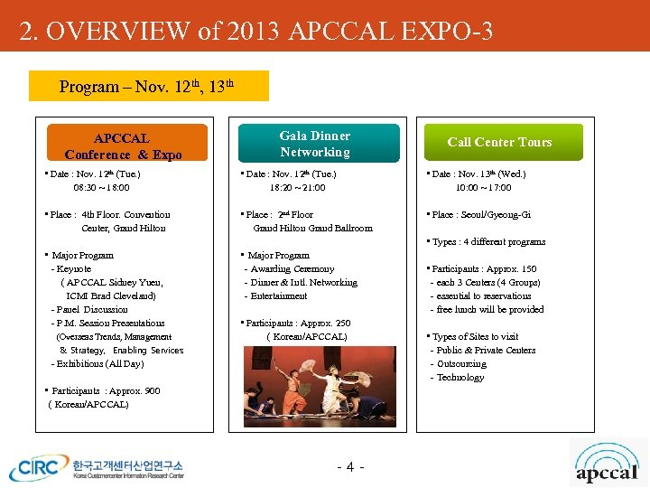 2. OVERVIEW of 2013 APCCAL EXPO-3 Program – Nov. 12 th, 13 th APCCAL