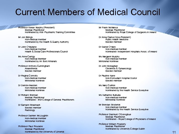 Current Members of Medical Council Professor Kieran Murphy (President) Medical Practitioner Nominated by Irish