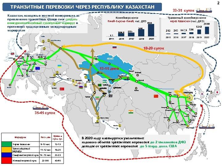 2 ТРАНЗИТНЫЕ ПЕРЕВОЗКИ ЧЕРЕЗ РЕСПУБЛИКУ КАЗАХСТАН Казахстан, находясь в жесткой конкуренции за привлечение транзитных