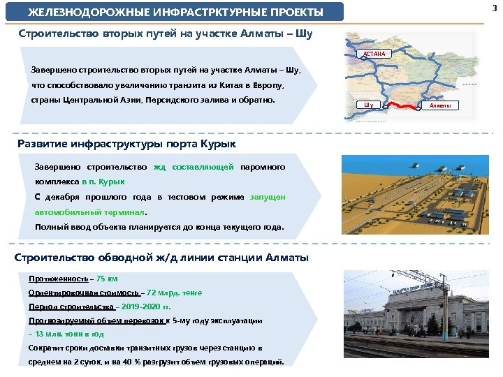 3 ЖЕЛЕЗНОДОРОЖНЫЕ ИНФРАСТРКТУРНЫЕ ПРОЕКТЫ Строительство вторых путей на участке Алматы – Шу АСТАНА Завершено