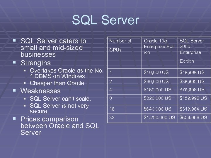 SQL Server § SQL Server caters to small and mid-sized businesses § Strengths §