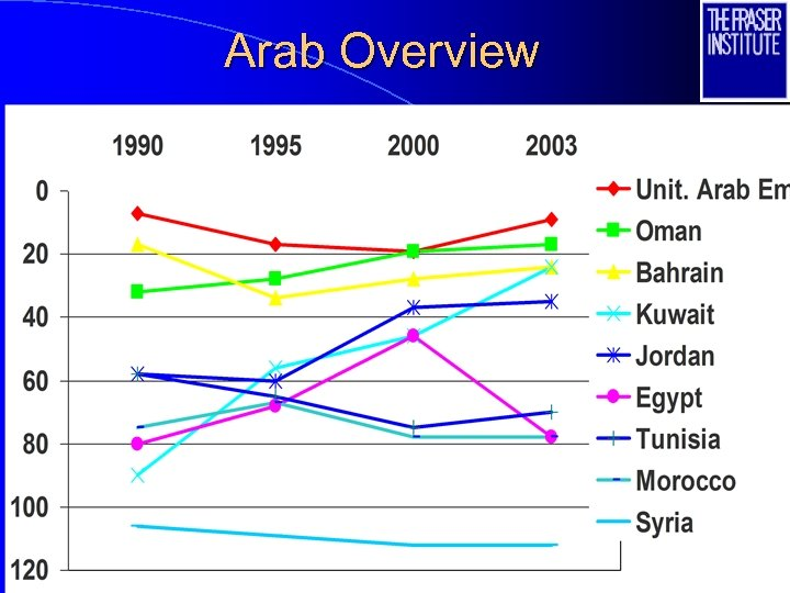 Arab Overview 57
