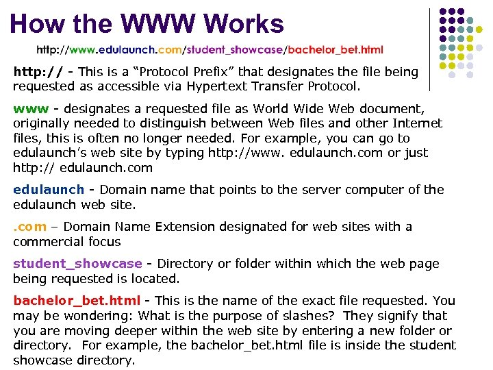 """How the WWW Works http: // - This is a """"Protocol Prefix"""" that designates"""