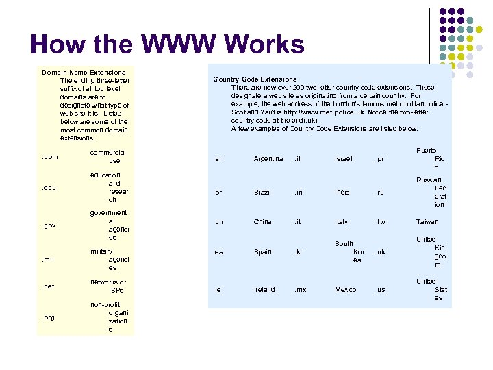 How the WWW Works Domain Name Extensions The ending three-letter suffix of all top