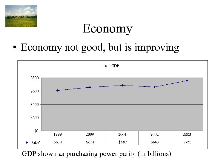 Economy • Economy not good, but is improving GDP shown as purchasing power parity