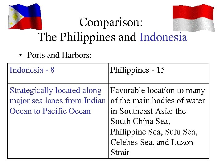 Comparison: The Philippines and Indonesia • Ports and Harbors: Indonesia - 8 Philippines -