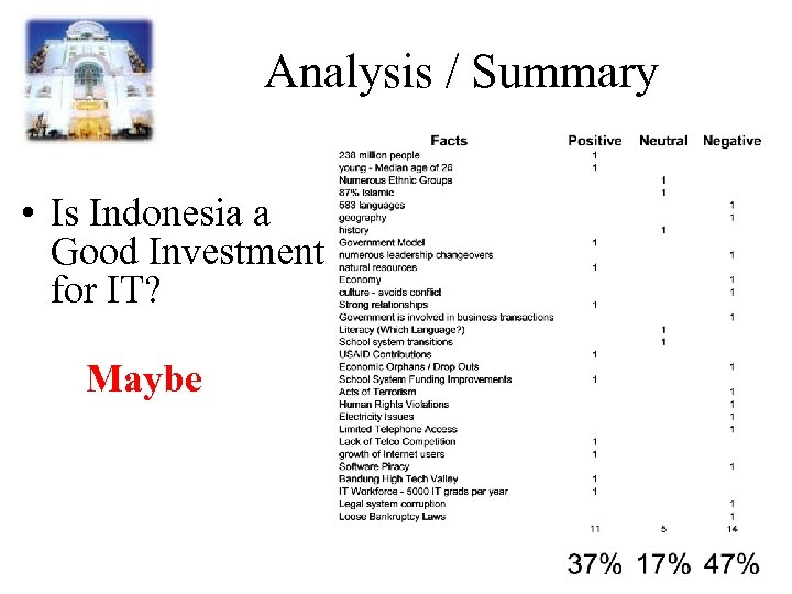 Analysis / Summary • Is Indonesia a Good Investment for IT? Maybe