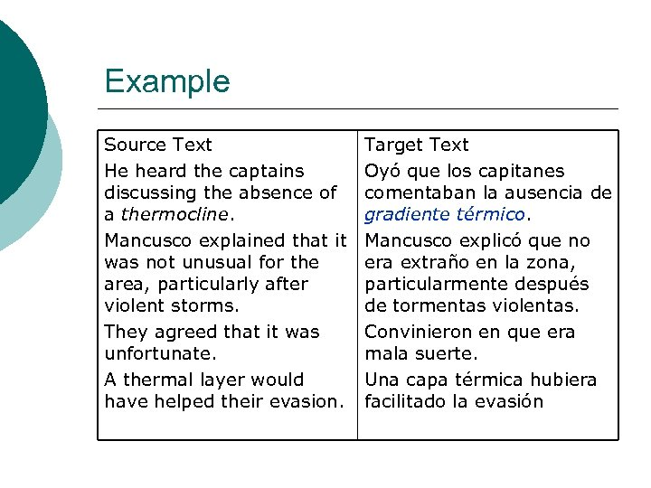 Example Source Text He heard the captains discussing the absence of a thermocline. Mancusco