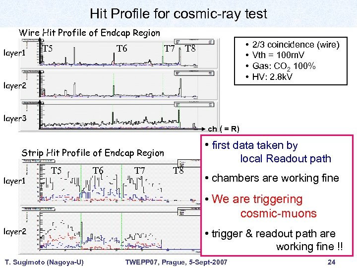 Hit Profile for cosmic-ray test Wire Hit Profile of Endcap Region layer 1 T