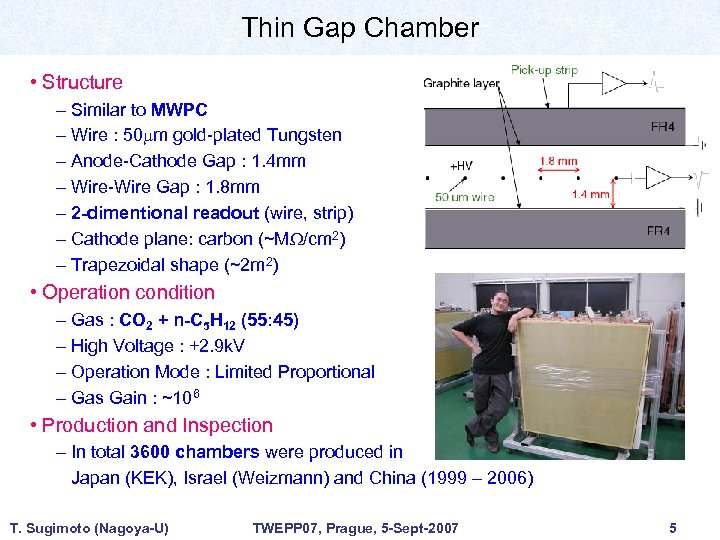 Thin Gap Chamber • Structure – Similar to MWPC – Wire : 50 mm