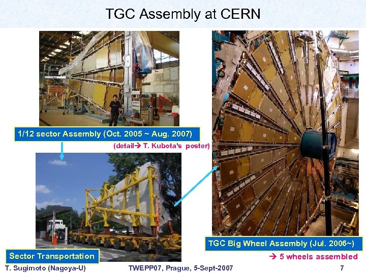TGC Assembly at CERN 1/12 sector Assembly (Oct. 2005 ~ Aug. 2007) (detail T.