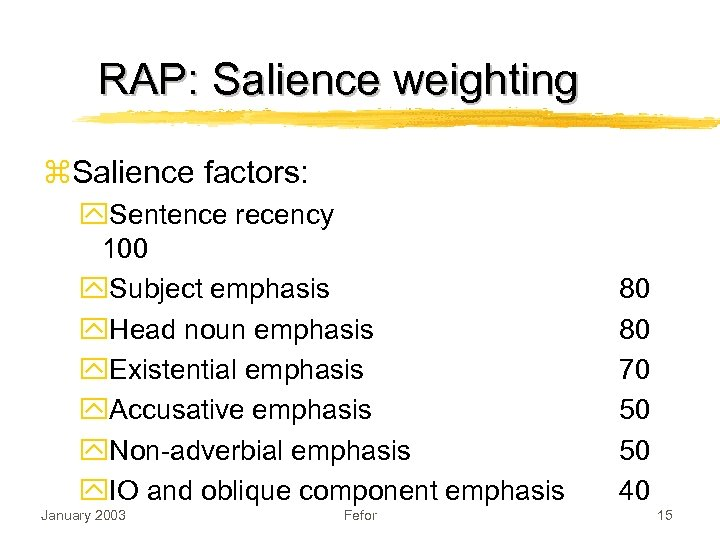 RAP: Salience weighting z. Salience factors: y. Sentence recency 100 y. Subject emphasis y.