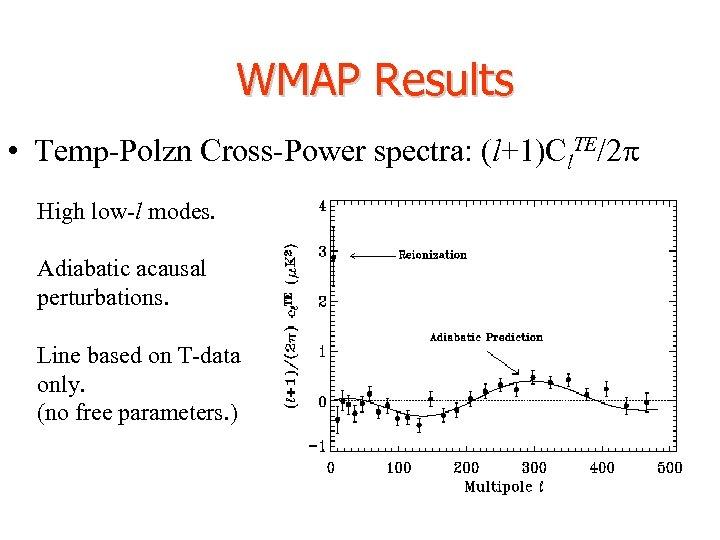 WMAP Results • Temp-Polzn Cross-Power spectra: (l+1)Cl. TE/2 p High low-l modes. Adiabatic acausal