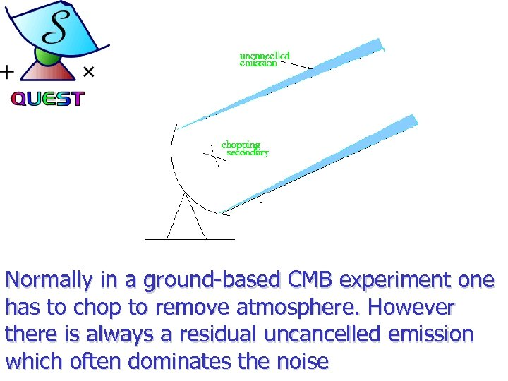 Normally in a ground-based CMB experiment one has to chop to remove atmosphere. However