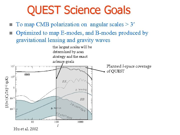 QUEST Science Goals n n To map CMB polarization on angular scales > 3