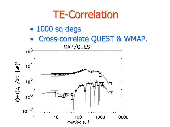 TE-Correlation • 1000 sq degs • Cross-correlate QUEST & WMAP. TT
