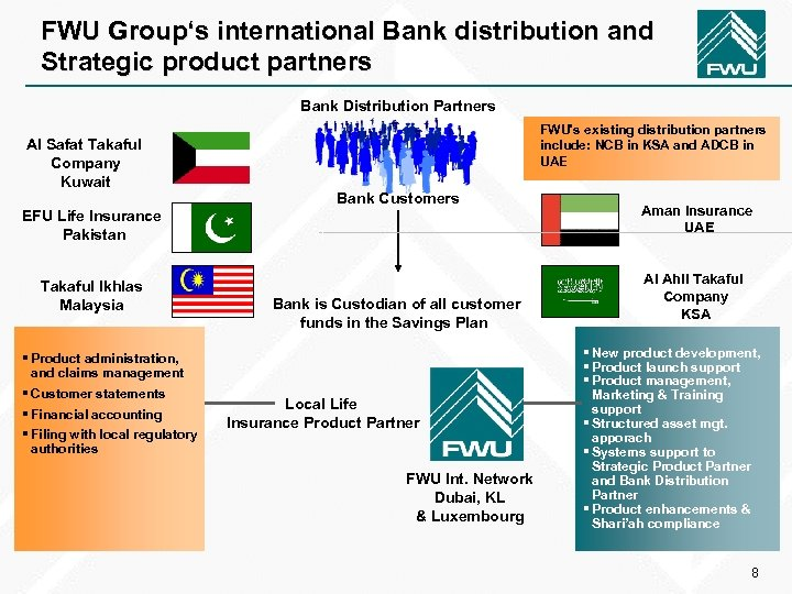 FWU Group's international Bank distribution and Strategic product partners Bank Distribution Partners Al Safat