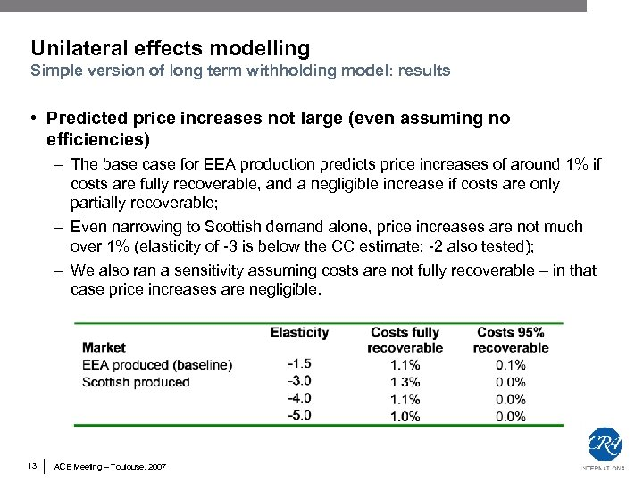 Unilateral effects modelling Simple version of long term withholding model: results • Predicted price