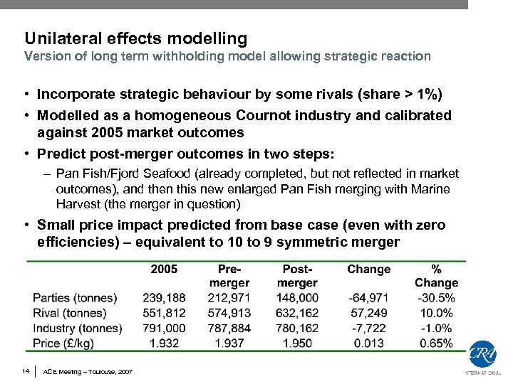 Unilateral effects modelling Version of long term withholding model allowing strategic reaction • Incorporate