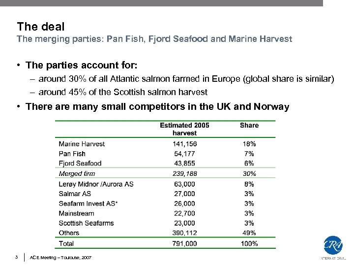 The deal The merging parties: Pan Fish, Fjord Seafood and Marine Harvest • The