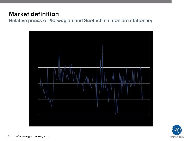Market definition Relative prices of Norwegian and Scottish salmon are stationary 8 ACE Meeting