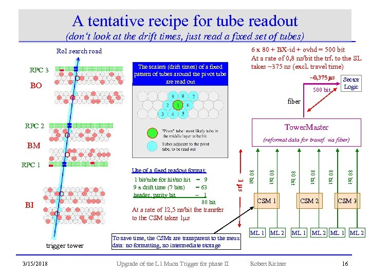A tentative recipe for tube readout (don't look at the drift times, just read