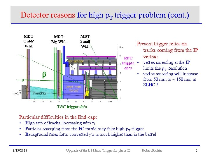 Detector reasons for high p. T trigger problem (cont. ) MDT Outer Whl. MDT
