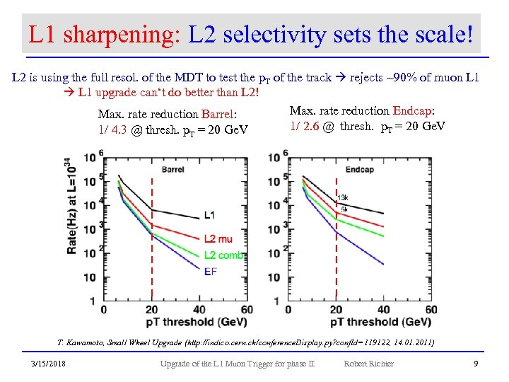 L 1 sharpening: L 2 selectivity sets the scale! L 2 is using the