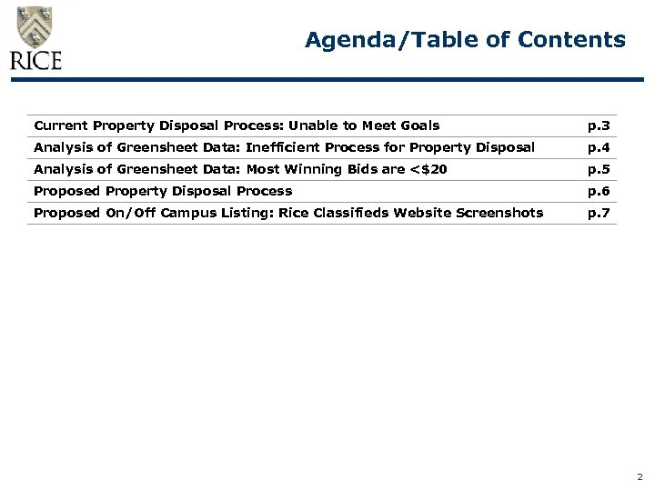 Agenda/Table of Contents Current Property Disposal Process: Unable to Meet Goals p. 3 Analysis