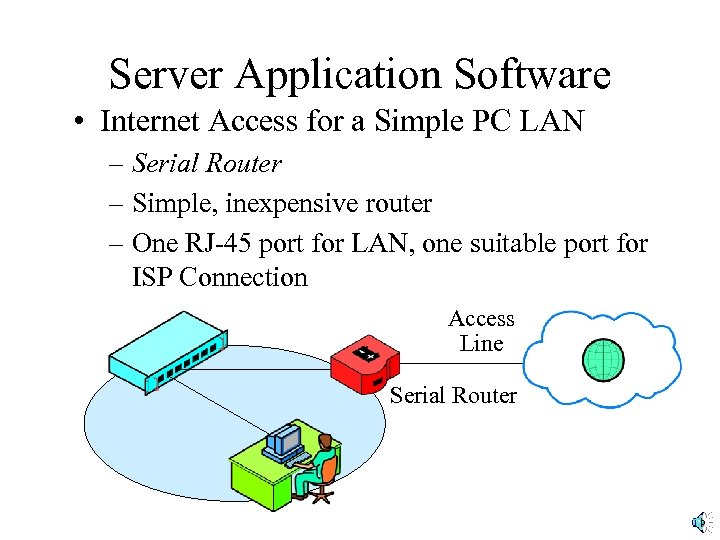 Server Application Software • Internet Access for a Simple PC LAN – Serial Router