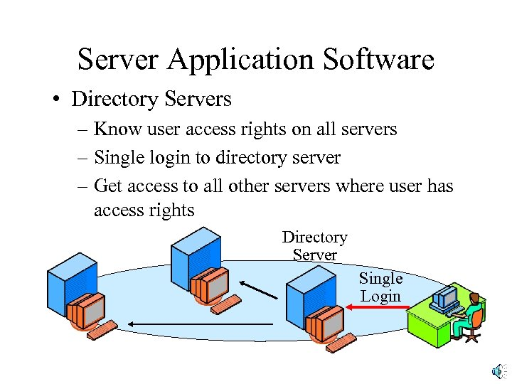 Server Application Software • Directory Servers – Know user access rights on all servers