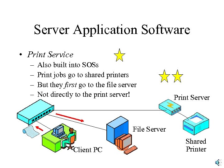 Server Application Software • Print Service – – Also built into SOSs Print jobs