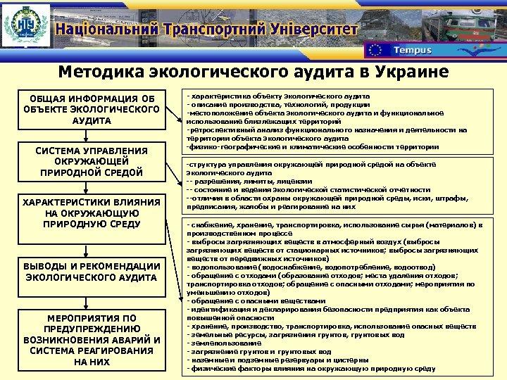 Методика экологического аудита в Украине ОБЩАЯ ИНФОРМАЦИЯ ОБ ОБЪЕКТЕ ЭКОЛОГИЧЕСКОГО АУДИТА СИСТЕМА УПРАВЛЕНИЯ ОКРУЖАЮЩЕЙ