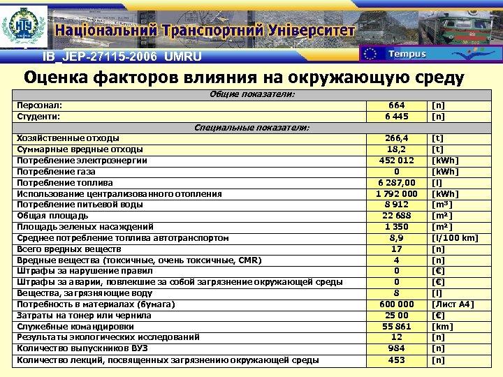 IB_JEP-27115 -2006 UMRU Оценка факторов влияния на окружающую среду Общие показатели: Персонал: Студенти: 664