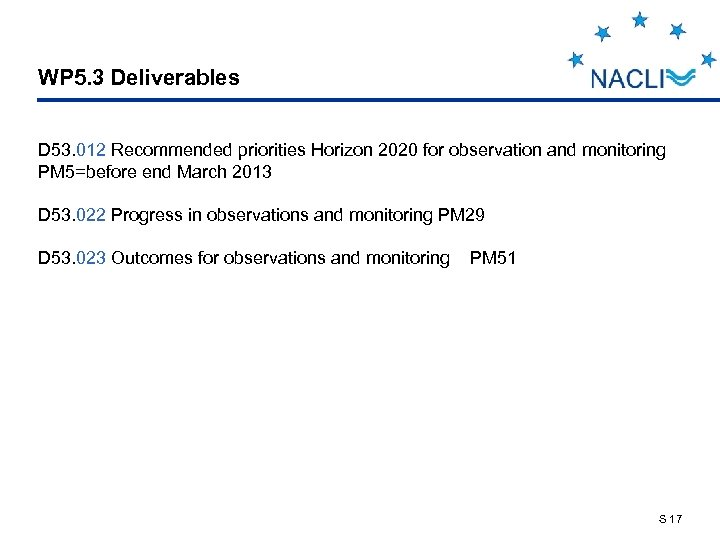 WP 5. 3 Deliverables D 53. 012 Recommended priorities Horizon 2020 for observation and