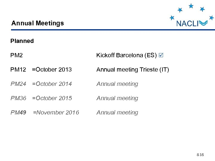 Annual Meetings Planned PM 2 Kickoff Barcelona (ES) PM 12 =October 2013 Annual meeting