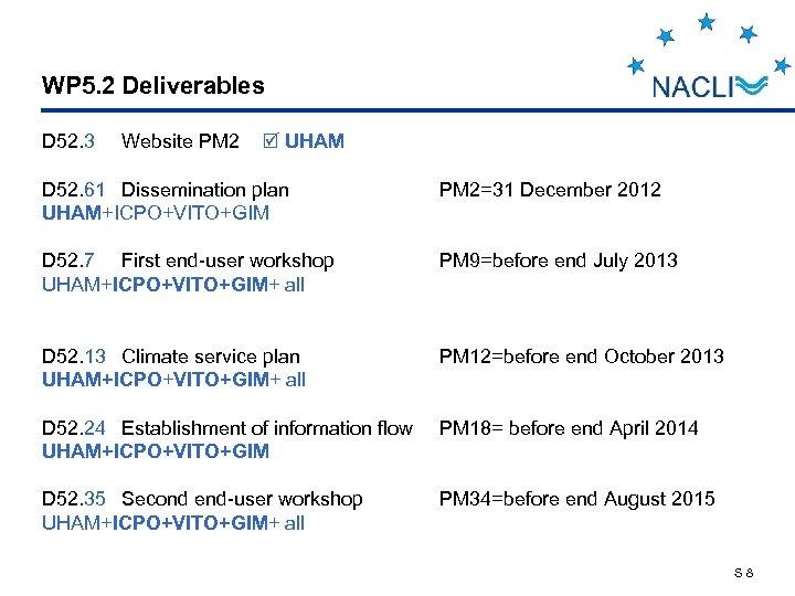WP 5. 2 Deliverables D 52. 3 Website PM 2 UHAM D 52. 61