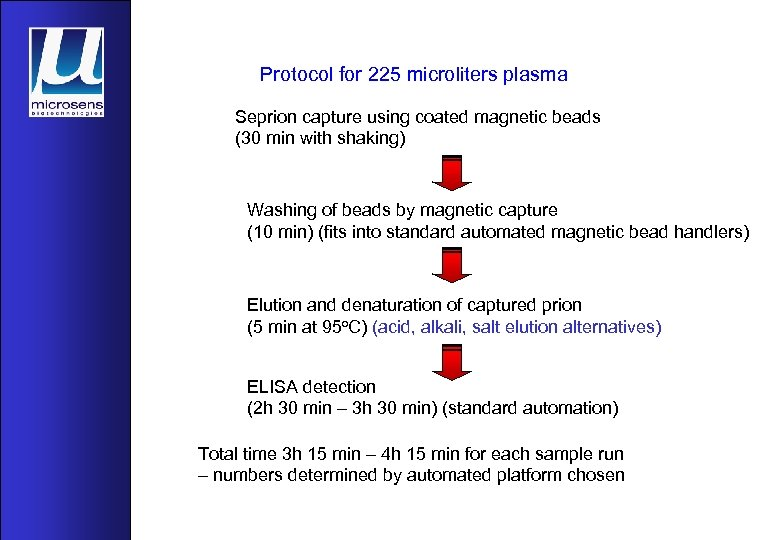 Protocol for 225 microliters plasma Seprion capture using coated magnetic beads (30 min with